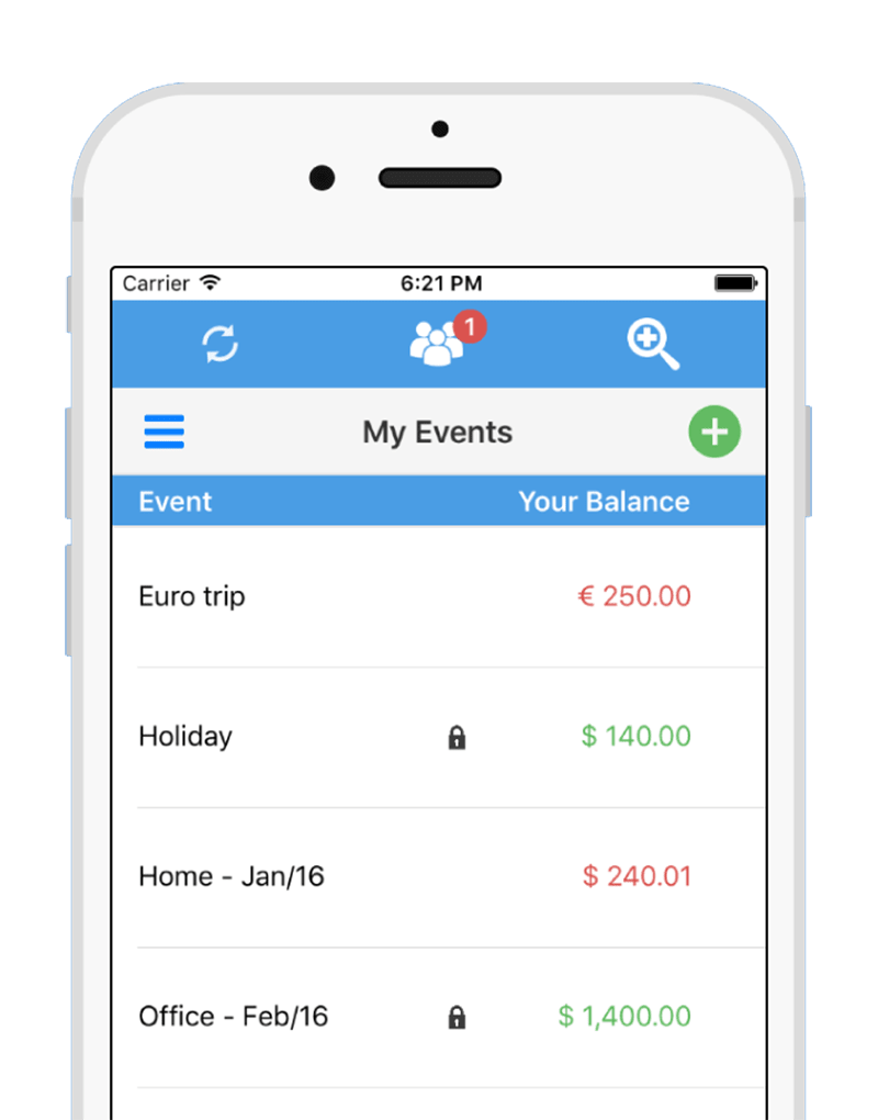 A collaborative way for organizing group expenses